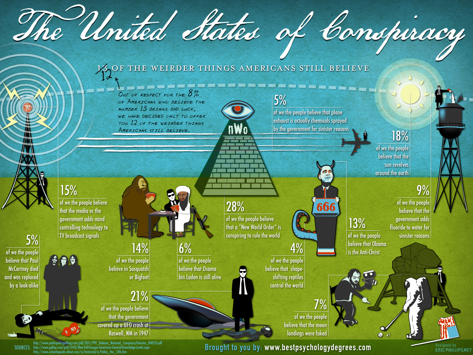 meaning-of-conspiracy